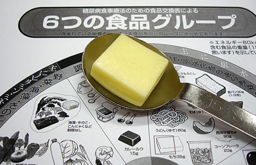 foodmodels-butter.jpg